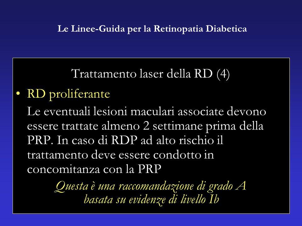 Trattamento laser della RD (4) RD proliferante Le eventuali lesioni maculari associate devono essere trattate almeno 2 settimane prima della PRP.