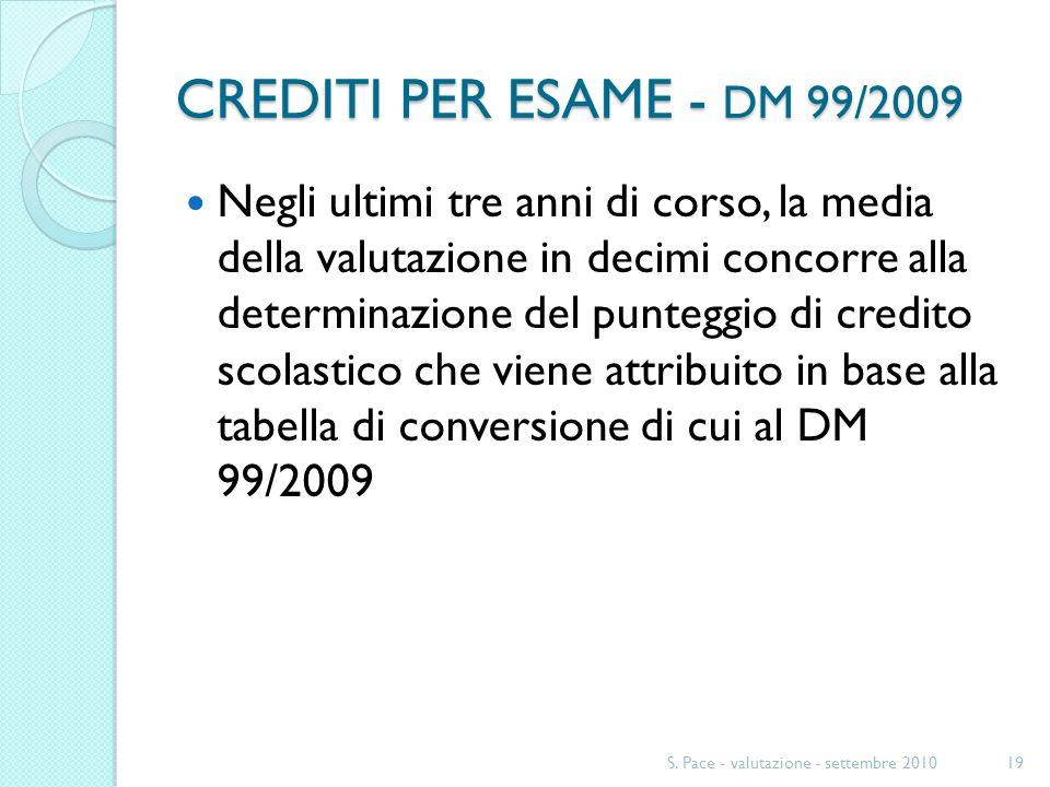 CREDITI PER ESAME - DM 99/2009 Negli ultimi tre anni di corso, la media della valutazione in decimi concorre alla determinazione del punteggio di credito scolastico che viene attribuito in base alla tabella di conversione di cui al DM 99/2009 S.