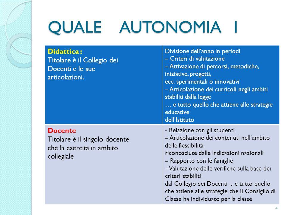 QUALE AUTONOMIA 1 Didattica : Titolare è il Collegio dei Docenti e le sue articolazioni. Divisione dellanno in periodi – Criteri di valutazione – Atti