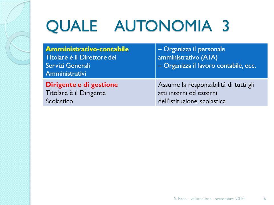 QUALE AUTONOMIA 3 Amministrativo-contabile Titolare è il Direttore dei Servizi Generali Amministrativi – Organizza il personale amministrativo (ATA) – Organizza il lavoro contabile, ecc.