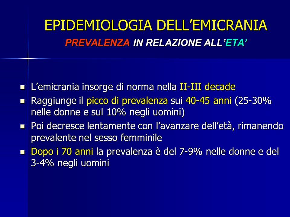 EPIDEMIOLOGIA DELLEMICRANIA PREVALENZA IN RELAZIONE ALLETA Lemicrania insorge di norma nella II-III decade Lemicrania insorge di norma nella II-III de