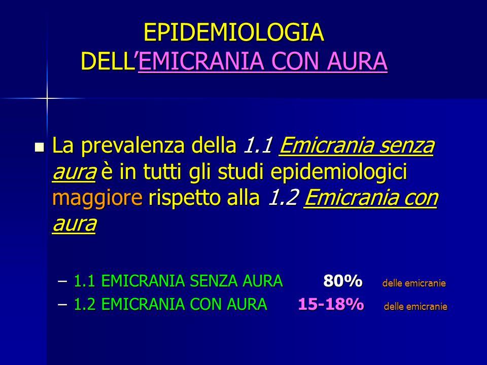 La prevalenza della 1.1 Emicrania senza aura è in tutti gli studi epidemiologici maggiore rispetto alla 1.2 Emicrania con aura La prevalenza della 1.1