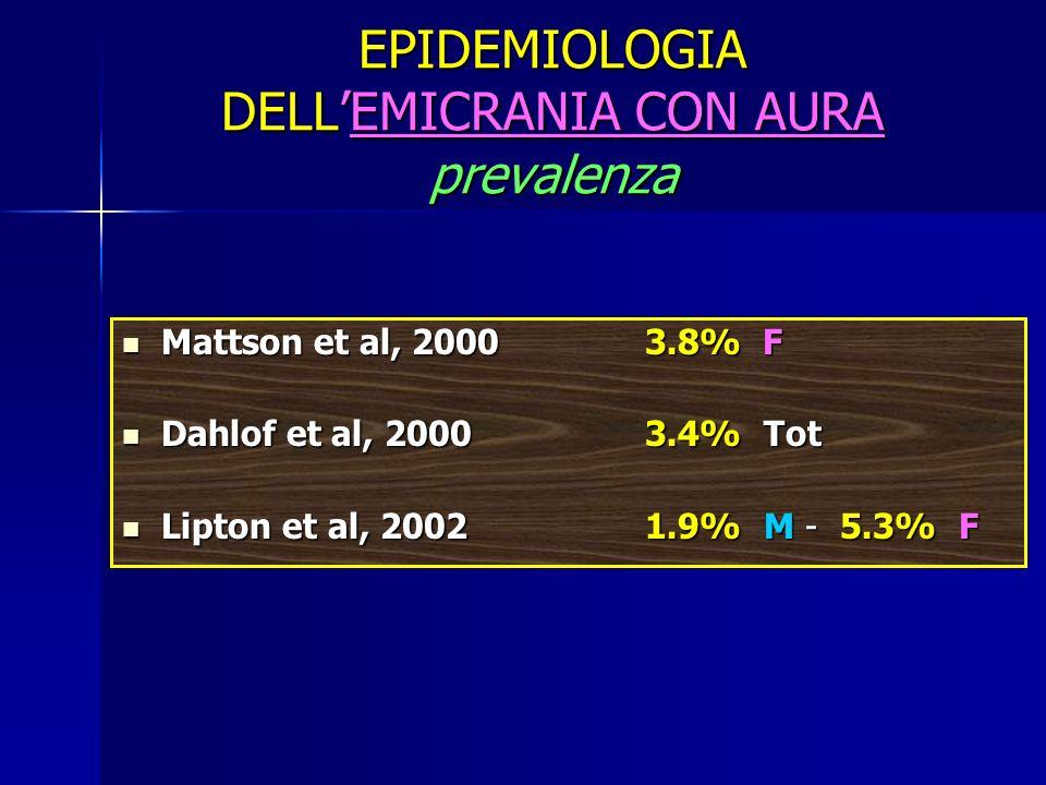 EPIDEMIOLOGIA DELLEMICRANIA CON AURA prevalenza Mattson et al, 20003.8% F Mattson et al, 20003.8% F Dahlof et al, 20003.4% Tot Dahlof et al, 20003.4% Tot Lipton et al, 20021.9% M - 5.3% F Lipton et al, 20021.9% M - 5.3% F