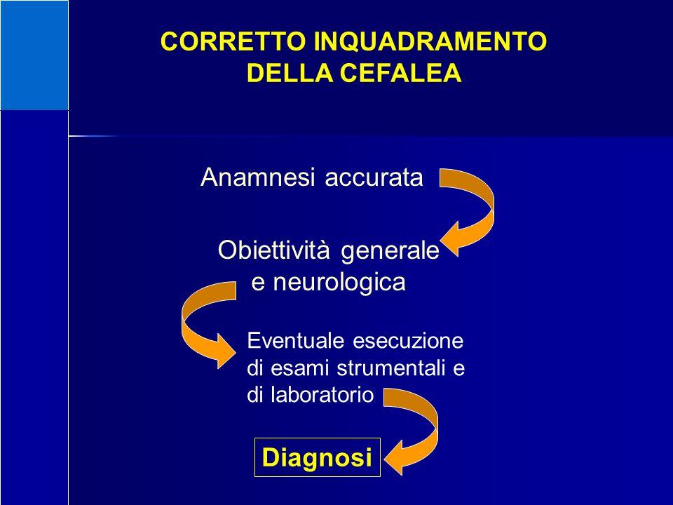 Anamnesi accurata CORRETTO INQUADRAMENTO DELLA CEFALEA Obiettività generale e neurologica Diagnosi Eventuale esecuzione di esami strumentali e di labo