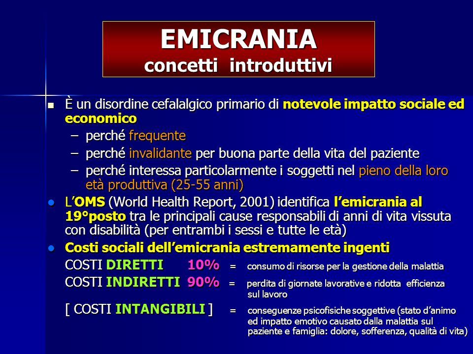 EMICRANIA concetti introduttivi È un disordine cefalalgico primario di notevole impatto sociale ed economico È un disordine cefalalgico primario di no