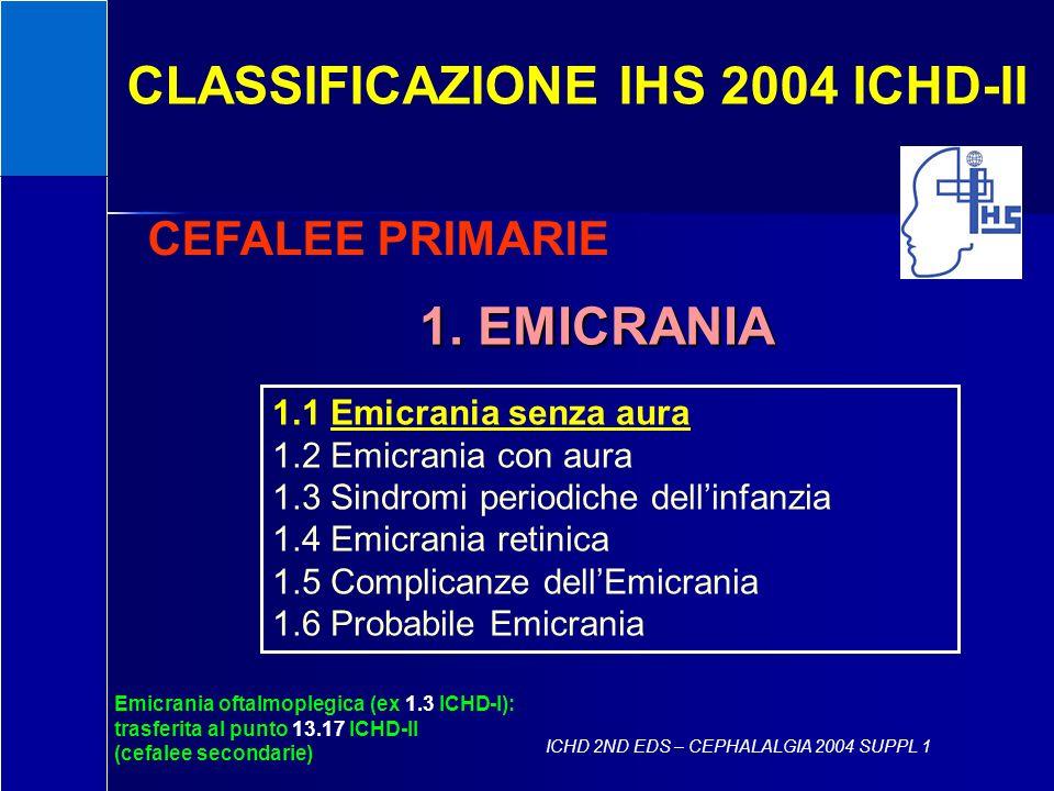 CLASSIFICAZIONE IHS 2004 ICHD-II CEFALEE PRIMARIE 1. EMICRANIA 1.1 Emicrania senza aura 1.2 Emicrania con aura 1.3 Sindromi periodiche dellinfanzia 1.
