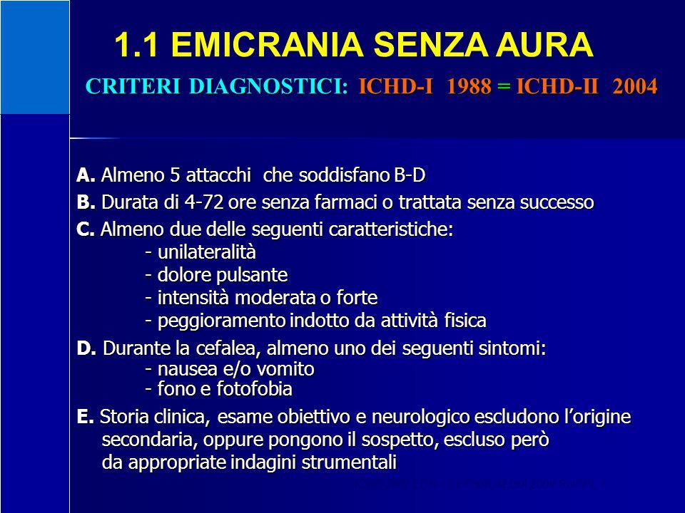 1.1 EMICRANIA SENZA AURA CRITERI DIAGNOSTICI: ICHD-I 1988 = ICHD-II 2004 ICHD 2ND EDS – CEPHALALGIA 2004 SUPPL 1 A. Almeno 5 attacchi che soddisfano B