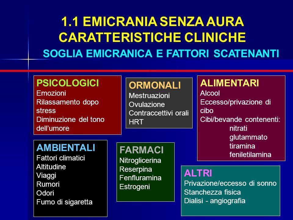 1.1 EMICRANIA SENZA AURA CARATTERISTICHE CLINICHE SOGLIA EMICRANICA E FATTORI SCATENANTI PSICOLOGICI Emozioni Rilassamento dopo stress Diminuzione del
