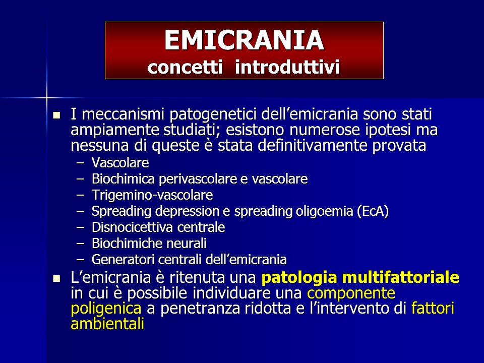 EMICRANIA concetti introduttivi I meccanismi patogenetici dellemicrania sono stati ampiamente studiati; esistono numerose ipotesi ma nessuna di queste
