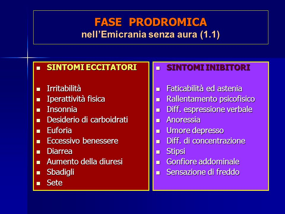 FASE PRODROMICA nellEmicrania senza aura (1.1) SINTOMI ECCITATORI SINTOMI ECCITATORI Irritabilità Irritabilità Iperattività fisica Iperattività fisica Insonnia Insonnia Desiderio di carboidrati Desiderio di carboidrati Euforia Euforia Eccessivo benessere Eccessivo benessere Diarrea Diarrea Aumento della diuresi Aumento della diuresi Sbadigli Sbadigli Sete Sete SINTOMI INIBITORI SINTOMI INIBITORI Faticabilità ed astenia Faticabilità ed astenia Rallentamento psicofisico Rallentamento psicofisico Diff.