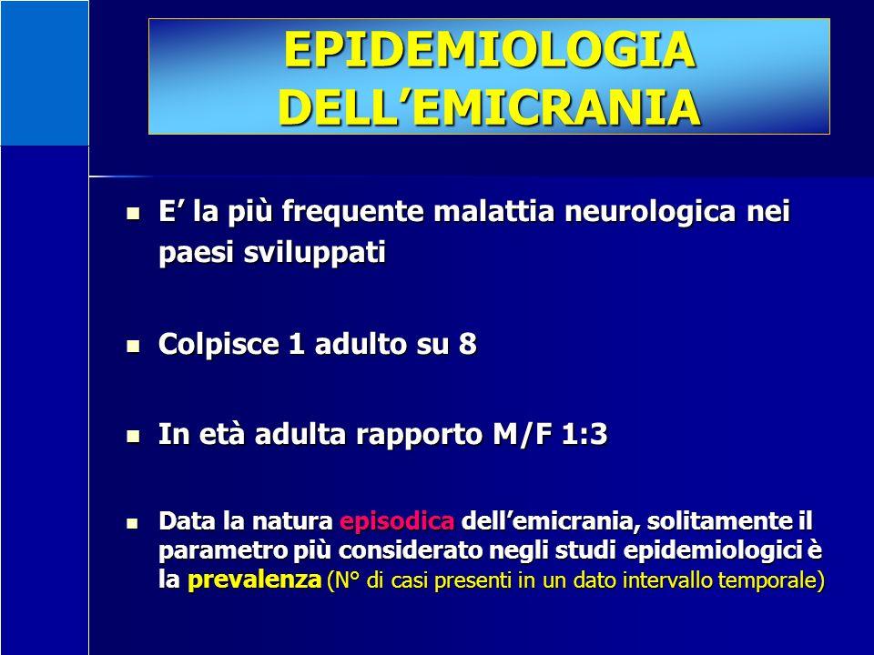 EPIDEMIOLOGIA DELLEMICRANIA E la più frequente malattia neurologica nei paesi sviluppati E la più frequente malattia neurologica nei paesi sviluppati