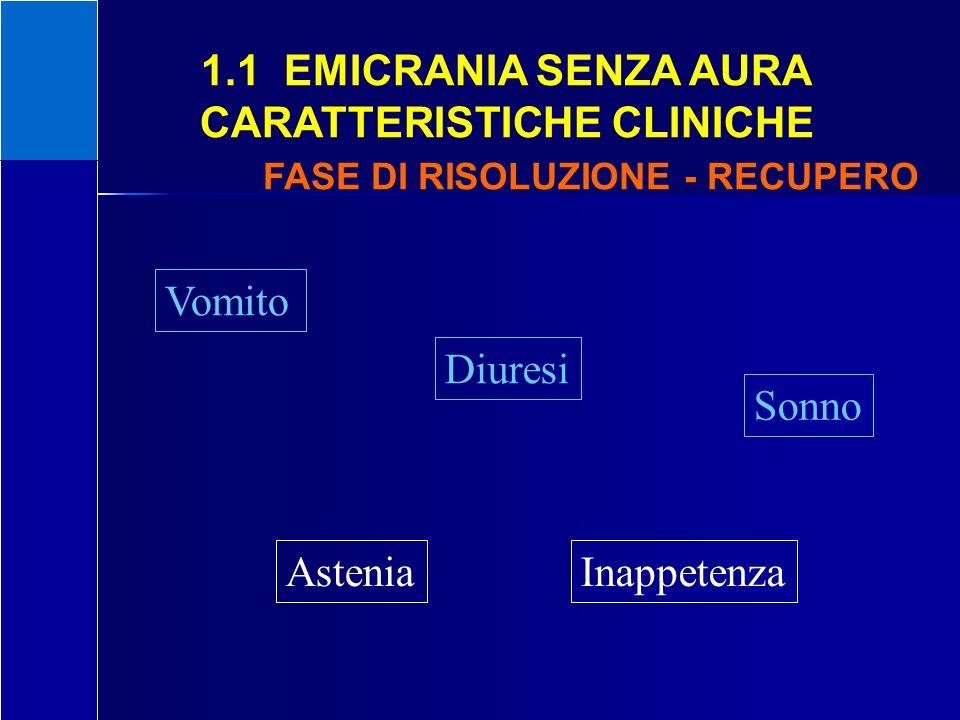 Inappetenza Vomito Diuresi Sonno Astenia 1.1 EMICRANIA SENZA AURA CARATTERISTICHE CLINICHE FASE DI RISOLUZIONE - RECUPERO