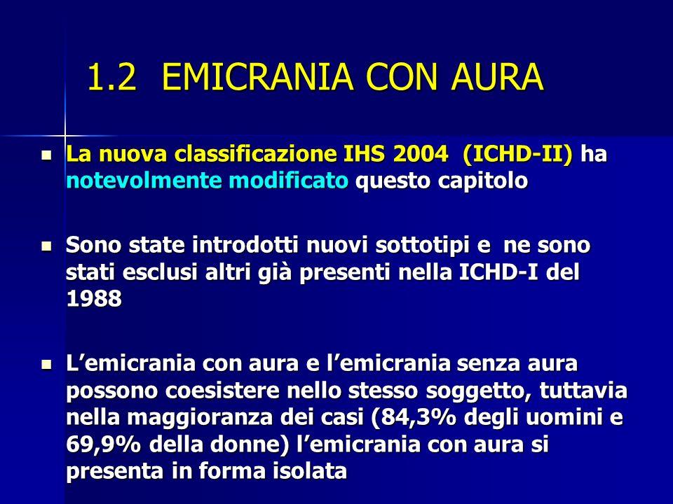1.2 EMICRANIA CON AURA La nuova classificazione IHS 2004 (ICHD-II) ha notevolmente modificato questo capitolo La nuova classificazione IHS 2004 (ICHD-