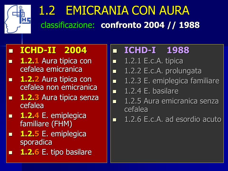 1.2 EMICRANIA CON AURA classificazione: confronto 2004 // 1988 ICHD-II 2004 ICHD-II 2004 1.2.1 Aura tipica con cefalea emicranica 1.2.1 Aura tipica co