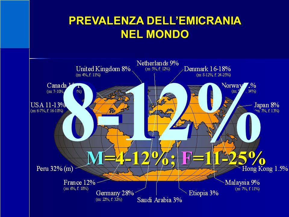 M=4-12%; F=11-25% PREVALENZA DELLEMICRANIA NEL MONDO