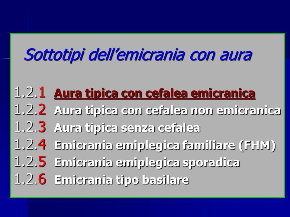 Sottotipi dellemicrania con aura 1.2.1 Aura tipica con cefalea emicranica 1.2.2 Aura tipica con cefalea non emicranica 1.2.3 Aura tipica senza cefalea 1.2.4 Emicrania emiplegica familiare (FHM) 1.2.5 Emicrania emiplegica sporadica 1.2.6 Emicrania tipo basilare Sottotipi dellemicrania con aura 1.2.1 Aura tipica con cefalea emicranica 1.2.2 Aura tipica con cefalea non emicranica 1.2.3 Aura tipica senza cefalea 1.2.4 Emicrania emiplegica familiare (FHM) 1.2.5 Emicrania emiplegica sporadica 1.2.6 Emicrania tipo basilare