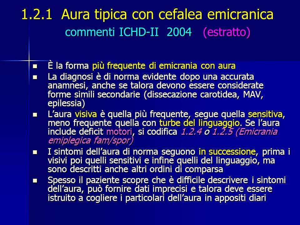 1.2.1 Aura tipica con cefalea emicranica commenti ICHD-II 2004 (estratto) È la forma più frequente di emicrania con aura È la forma più frequente di e