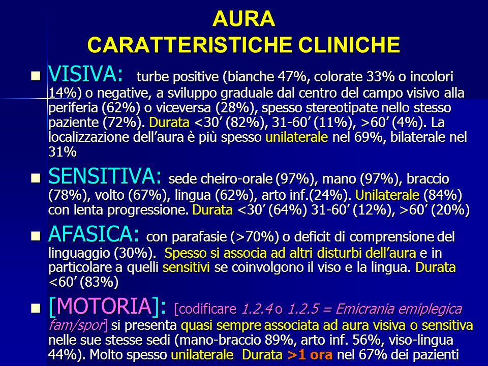 AURA CARATTERISTICHE CLINICHE VISIVA: turbe positive (bianche 47%, colorate 33% o incolori 14%) o negative, a sviluppo graduale dal centro del campo v