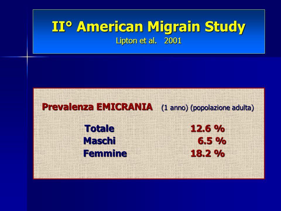 II° American Migrain Study Lipton et al. 2001 Prevalenza EMICRANIA (1 anno) (popolazione adulta) Prevalenza EMICRANIA (1 anno) (popolazione adulta) To