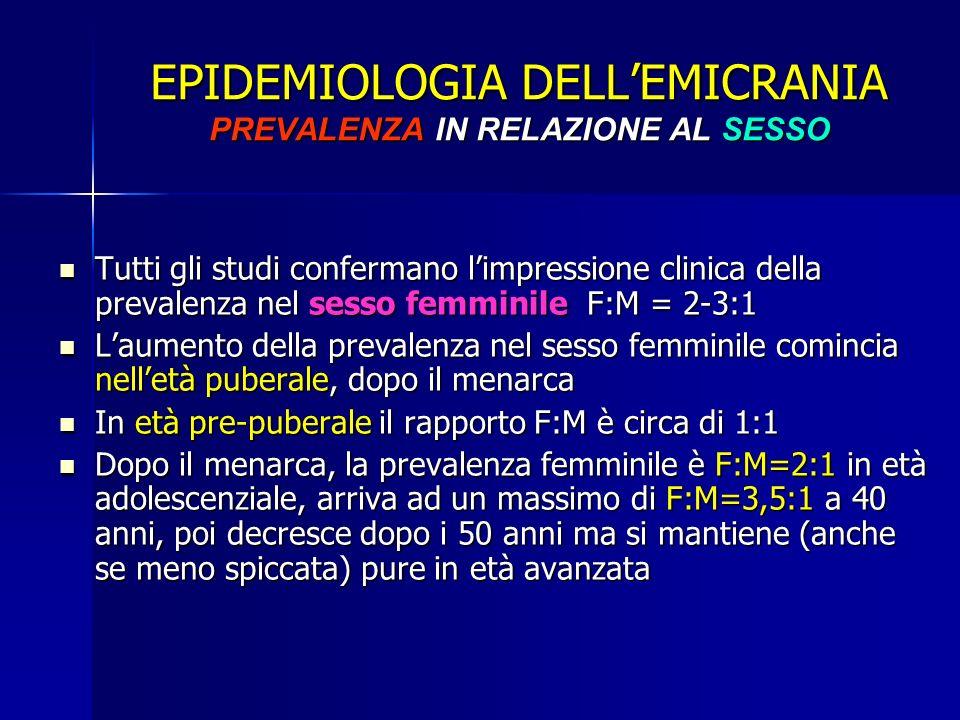 EPIDEMIOLOGIA DELLEMICRANIA PREVALENZA IN RELAZIONE AL SESSO Tutti gli studi confermano limpressione clinica della prevalenza nel sesso femminile F:M
