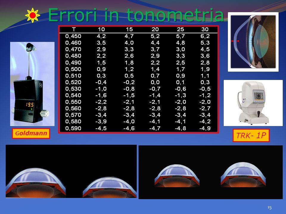 Errori in tonometria 15 G oldmann TRK- 1P