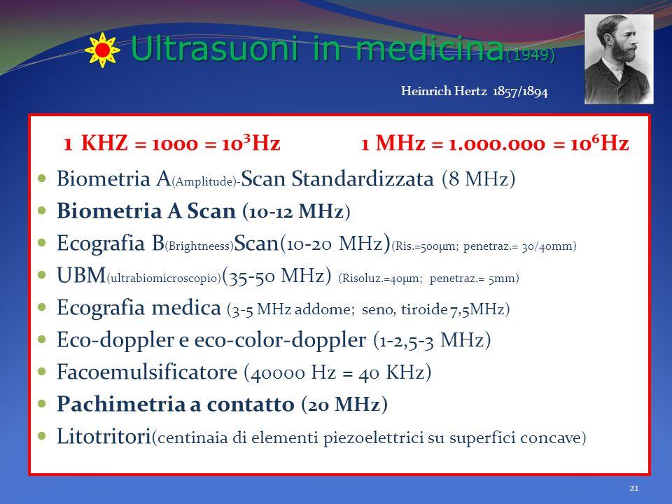 Ultrasuoni in medicina (1949) 1 KHZ = 1000 = 10³Hz 1 MHz = 1.000.000 = 10Hz Biometria A (Amplitude)- Scan Standardizzata (8 MHz) Biometria A Scan (10-12 MHz ) Ecografia B (Brightneess) Scan (10-20 MHz ) (Ris.=500µm; penetraz.= 30/40mm) UBM (ultrabiomicroscopio) (35-50 MHz) (Risoluz.=40µm; penetraz.= 5mm) Ecografia medica (3-5 MHz addome; seno, tiroide 7,5MHz) Eco-doppler e eco-color-doppler (1-2,5-3 MHz) Facoemulsificatore (40000 Hz = 40 KHz) Pachimetria a contatto (20 MHz) Litotritori (centinaia di elementi piezoelettrici su superfici concave ) 21 Heinrich Hertz 1857/1894