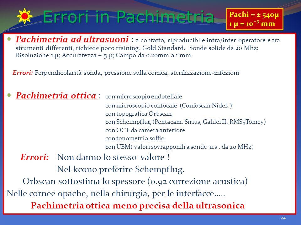 Errori in Pachimetria Pachimetria ad ultrasuoni : a contatto, riproducibile intra/inter 0peratore e tra strumenti differenti, richiede poco training.
