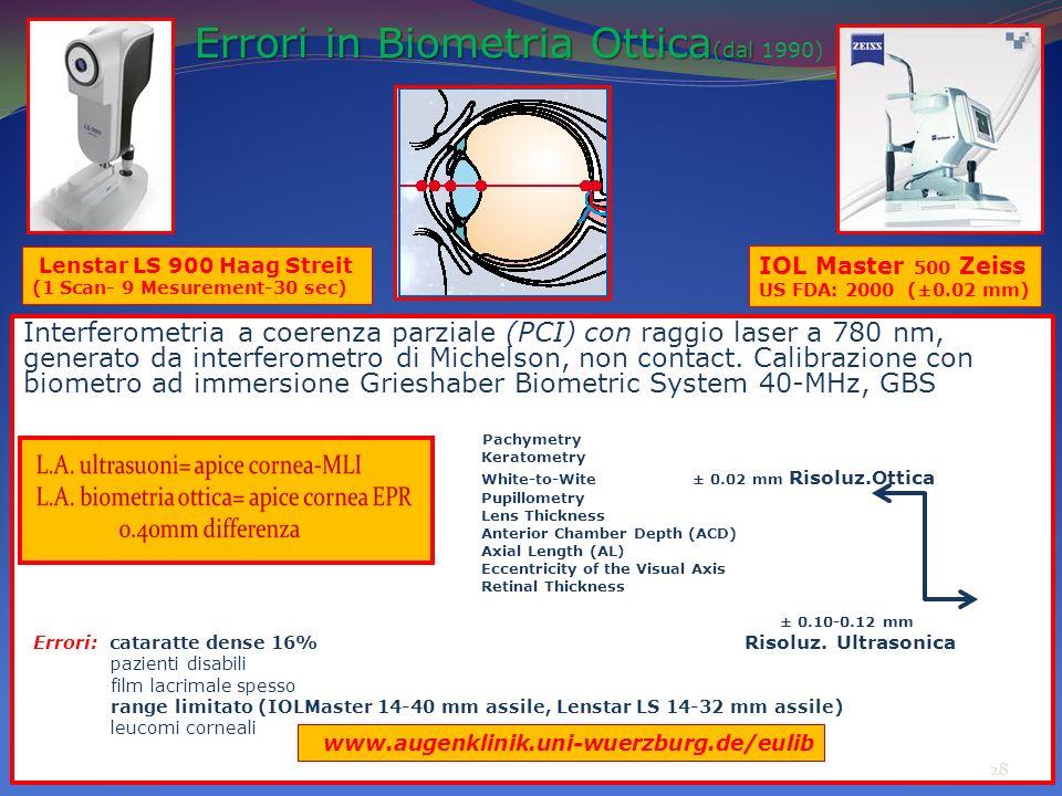 Errori in Biometria Ottica (dal Errori in Biometria Ottica (dal 1990) Interferometria a coerenza parziale (PCI) con raggio laser a 780 nm, generato da interferometro di Michelson, non contact.