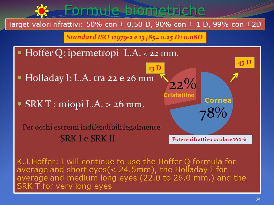 Formule biometriche Hoffer Q: ipermetropi L.A.< 22 mm.