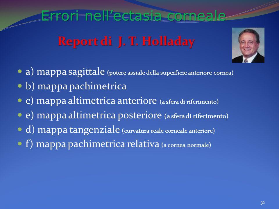 Errori nellectasia corneale Report di J.T.