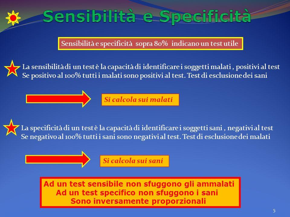 5 La sensibilità di un test è la capacità di identificare i soggetti malati, positivi al test Se positivo al 100% tutti i malati sono positivi al test.