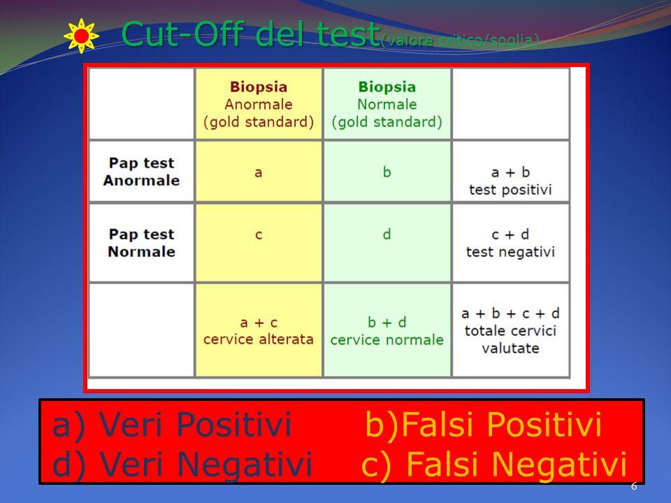 a) Veri Positivi b)Falsi Positivi d) Veri Negativi c) Falsi Negativi 6 Cut-Off del test (valore Cut-Off del test (valore critico/soglia)
