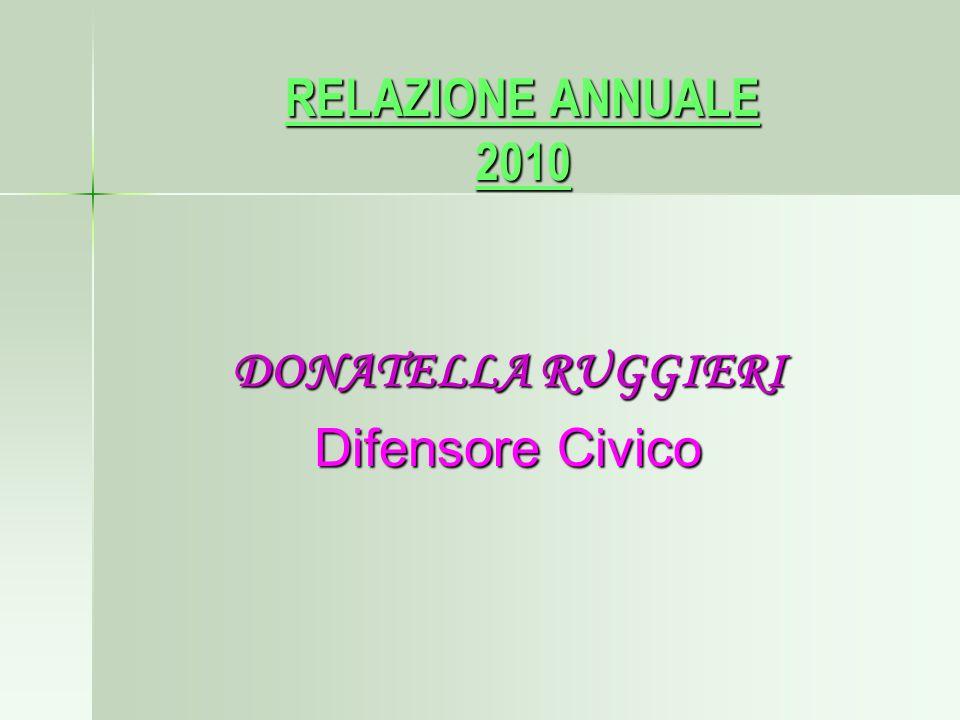RELAZIONE ANNUALE 2010 DONATELLA RUGGIERI Difensore Civico