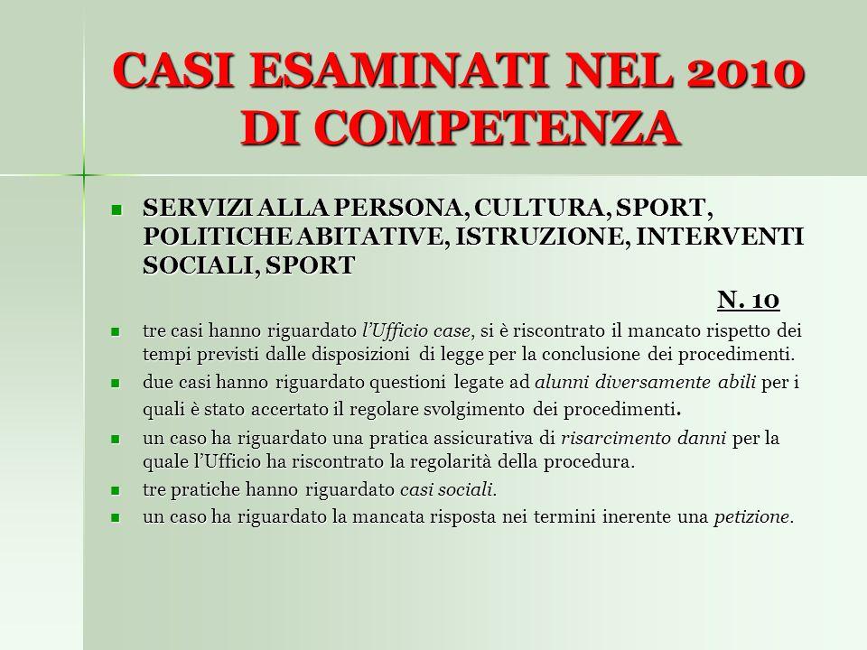 CASI ESAMINATI NEL 2010 DI COMPETENZA SERVIZI ALLA PERSONA, CULTURA, SPORT, POLITICHE ABITATIVE, ISTRUZIONE, INTERVENTI SOCIALI, SPORT SERVIZI ALLA PERSONA, CULTURA, SPORT, POLITICHE ABITATIVE, ISTRUZIONE, INTERVENTI SOCIALI, SPORT N.
