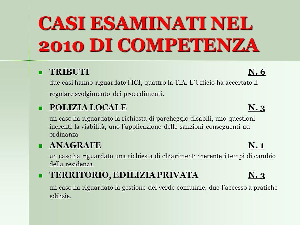 CASI ESAMINATI NEL 2010 DI COMPETENZA TRIBUTI N. 6 TRIBUTI N.