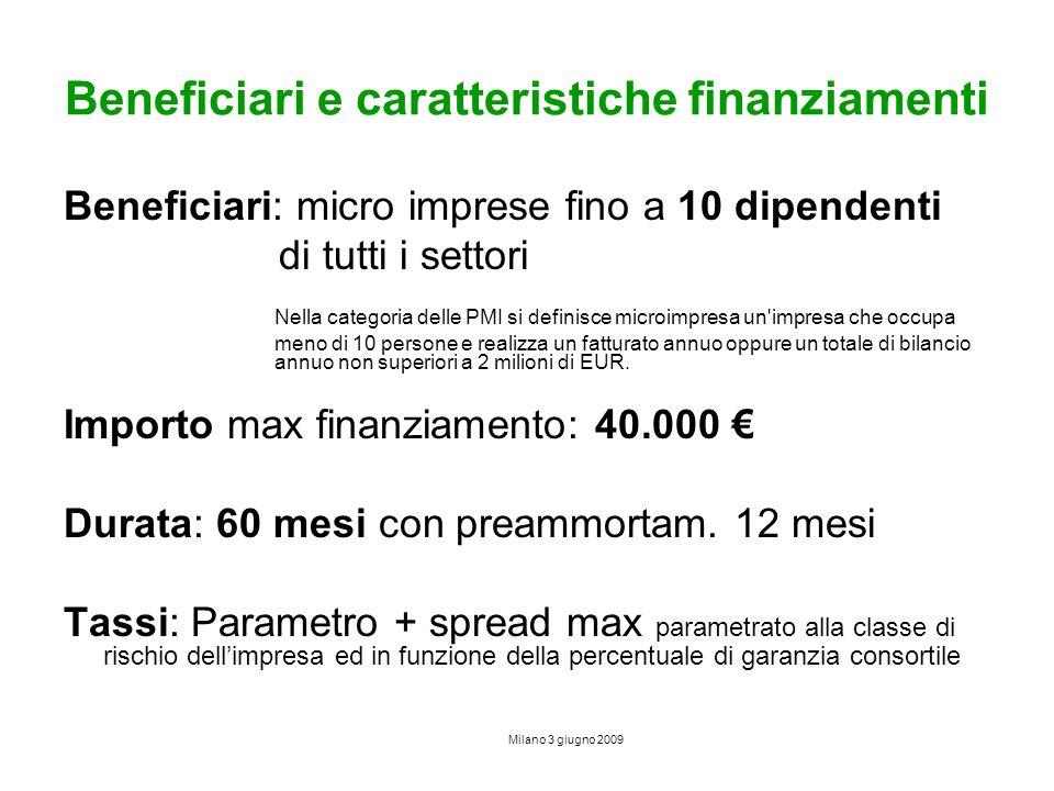 Beneficiari e caratteristiche finanziamenti Beneficiari: micro imprese fino a 10 dipendenti di tutti i settori Nella categoria delle PMI si definisce