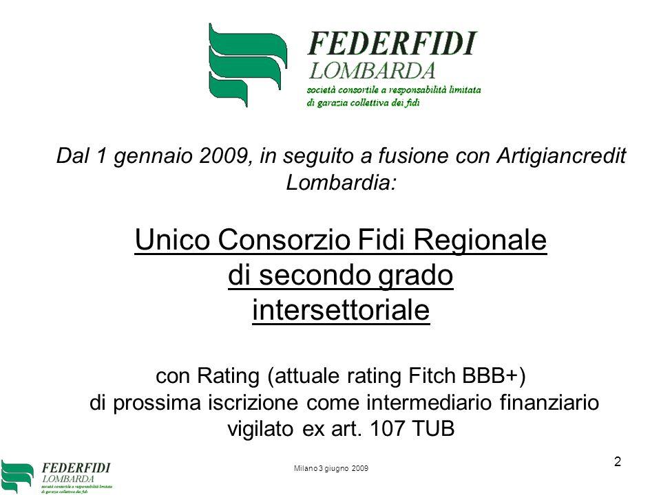 Milano 3 giugno 2009 2 Dal 1 gennaio 2009, in seguito a fusione con Artigiancredit Lombardia: Unico Consorzio Fidi Regionale di secondo grado interset
