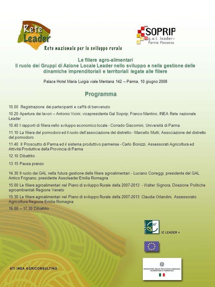Le filiere agro-alimentari Il ruolo dei Gruppi di Azione Locale Leader nello sviluppo e nella gestione delle dinamiche imprenditoriali e territoriali