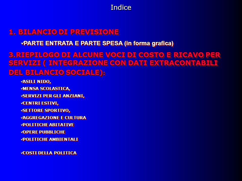 1. BILANCIO DI PREVISIONE PARTE ENTRATA E PARTE SPESA (in forma grafica) PARTE ENTRATA E PARTE SPESA (in forma grafica) 3.RIEPILOGO DI ALCUNE VOCI DI