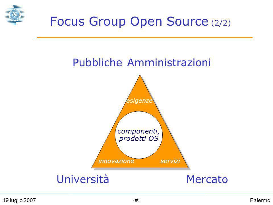 Palermo2619 luglio 2007 Focus Group Open Source (2/2) Pubbliche Amministrazioni UniversitàMercato esigenze serviziinnovazione componenti, prodotti OS