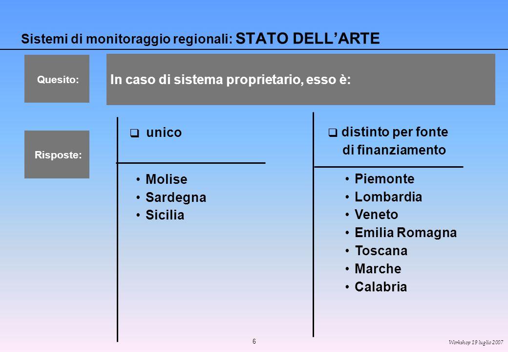 6 Workshop 19 luglio 2007 Sistemi di monitoraggio regionali: STATO DELLARTE unico distinto per fonte di finanziamento Molise Sardegna Sicilia In caso di sistema proprietario, esso è: Piemonte Lombardia Veneto Emilia Romagna Toscana Marche Calabria Quesito: Risposte: