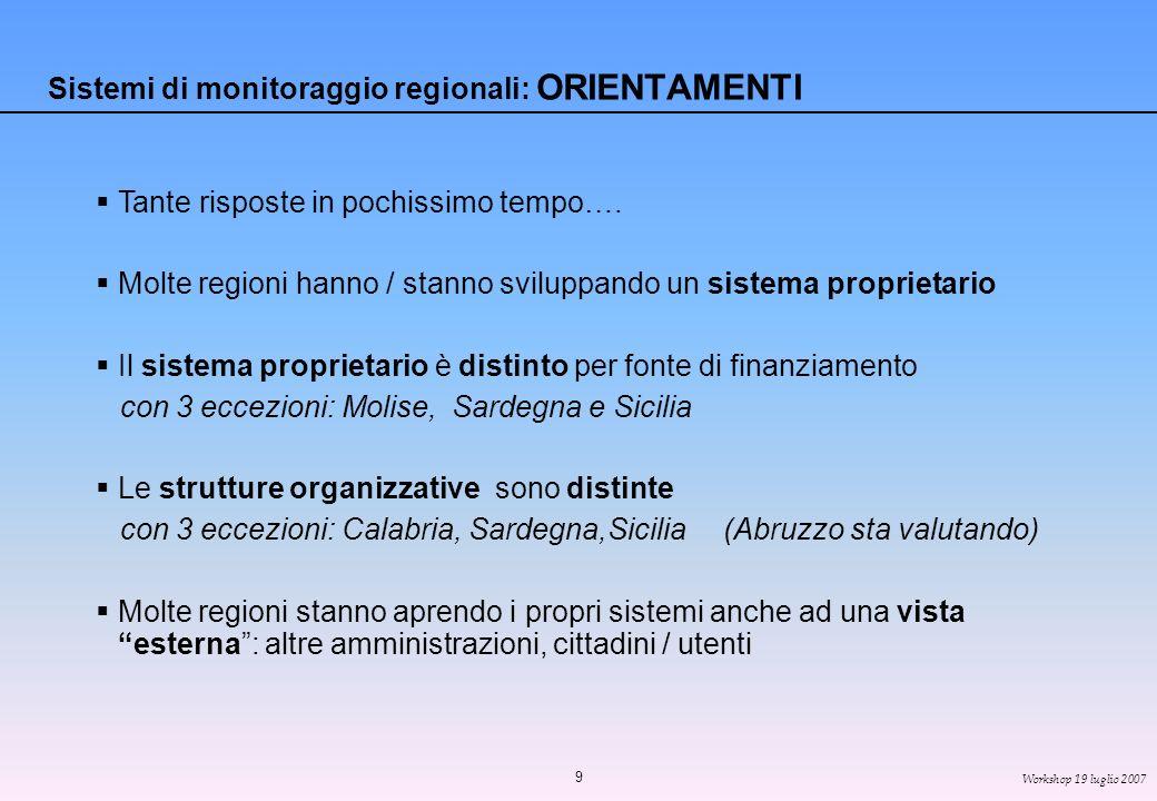 9 Workshop 19 luglio 2007 Sistemi di monitoraggio regionali: ORIENTAMENTI Tante risposte in pochissimo tempo….