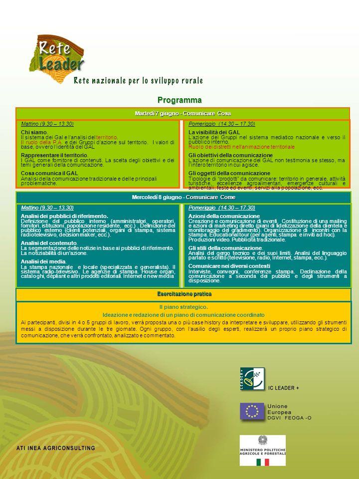 Programma Mattino (9.30 – 13.30) Chi siamo. Il sistema dei Gal e lanalisi del territorio. Il ruolo della P.A. e dei Gruppi dazione sul territorio. I v
