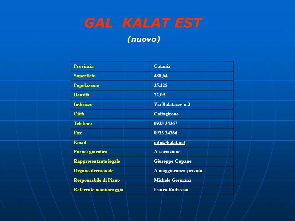 GAL KALAT EST (nuovo) ProvinciaCatania Superficie488,64 Popolazione35.228 Densità72,09 IndirizzoVia Balatazze n.3 CittàCaltagirone Telefono0933 34367