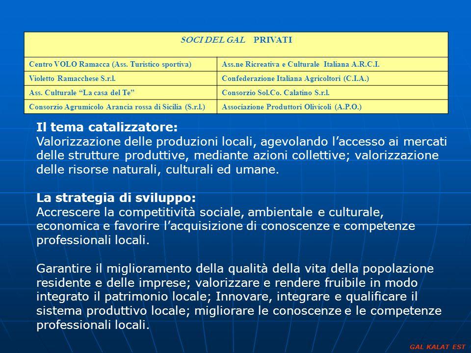 SOCI DEL GAL PRIVATI Centro VOLO Ramacca (Ass. Turistico sportiva)Ass.ne Ricreativa e Culturale Italiana A.R.C.I. Violetto Ramacchese S.r.l.Confederaz