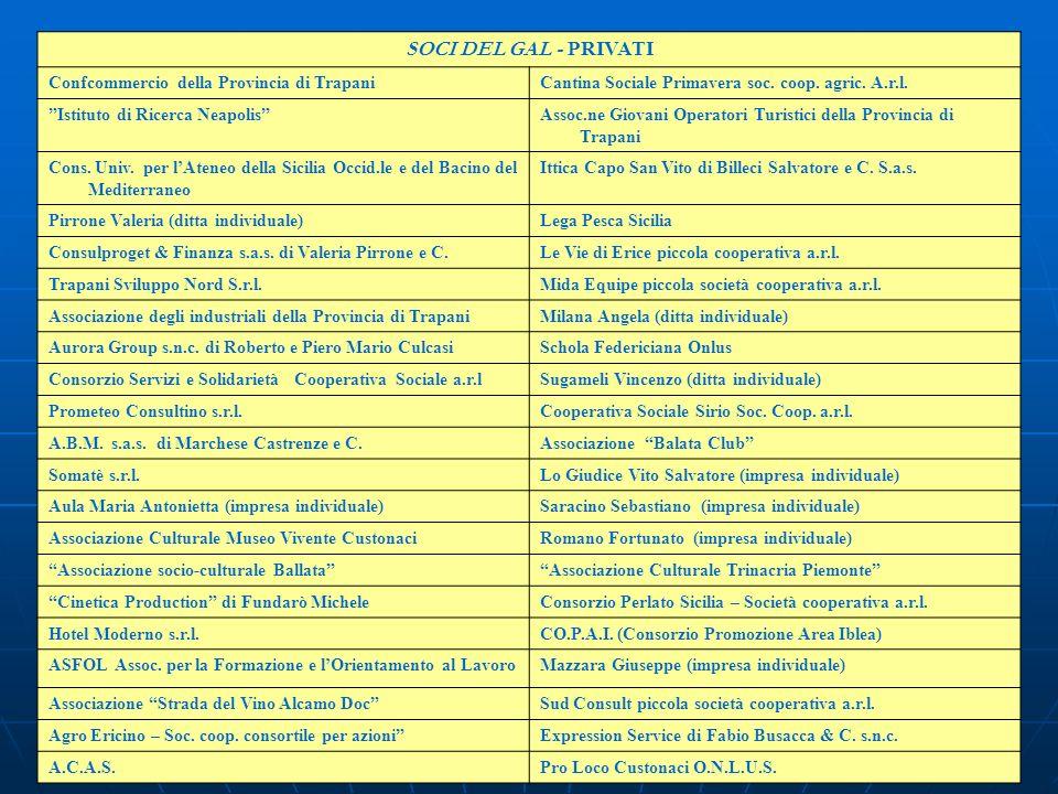 SOCI DEL GAL - PRIVATI Confcommercio della Provincia di TrapaniCantina Sociale Primavera soc. coop. agric. A.r.l. Istituto di Ricerca NeapolisAssoc.ne