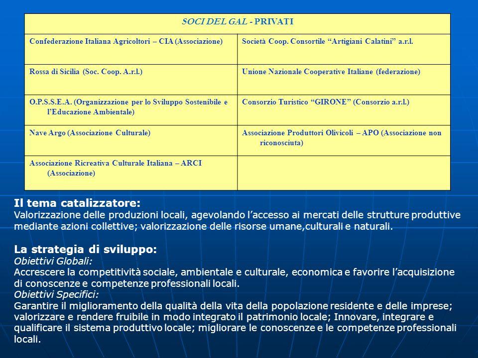 Il tema catalizzatore: Valorizzazione delle produzioni locali, agevolando laccesso ai mercati delle strutture produttive mediante azioni collettive; v