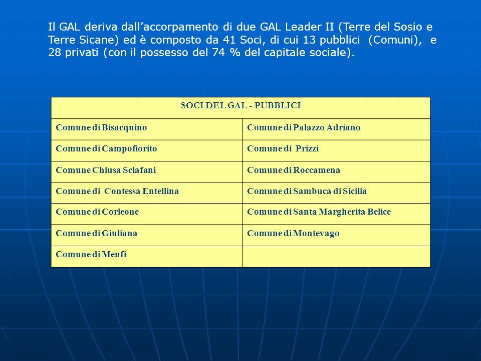 Il GAL deriva dallaccorpamento di due GAL Leader II (Terre del Sosio e Terre Sicane) ed è composto da 41 Soci, di cui 13 pubblici (Comuni), e 28 priva