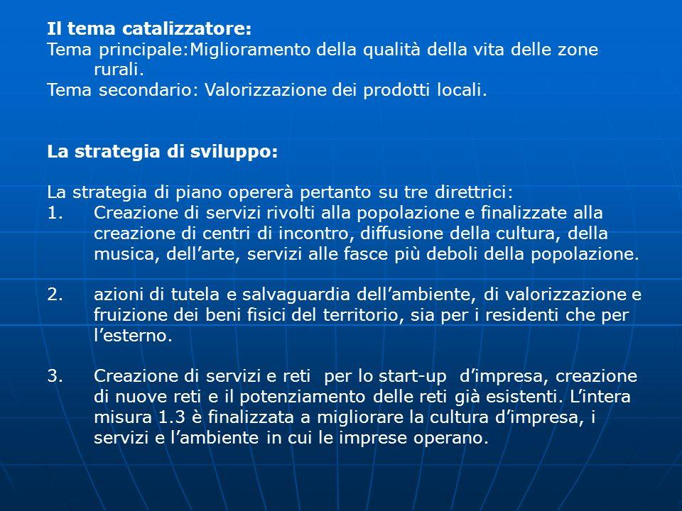 Il tema catalizzatore: Tema principale:Miglioramento della qualità della vita delle zone rurali. Tema secondario: Valorizzazione dei prodotti locali.