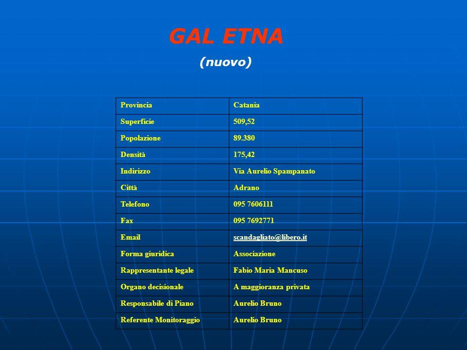 GAL ETNA (nuovo) ProvinciaCatania Superficie509,52 Popolazione89.380 Densità175,42 IndirizzoVia Aurelio Spampanato CittàAdrano Telefono095 7606111 Fax
